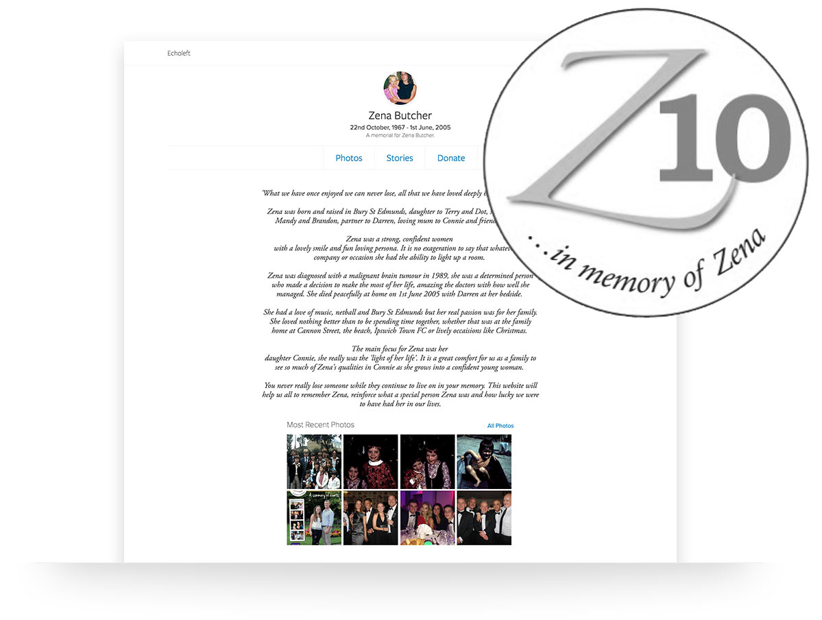 Charity fundraising events zena ten